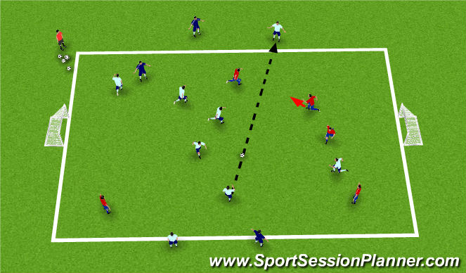 Football/Soccer Session Plan Drill (Colour): Passing Switching