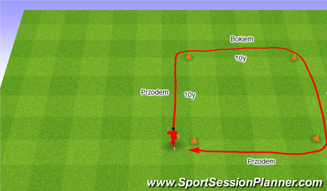 Football/Soccer Session Plan Drill (Colour): 4 corners. Cztery rogi.