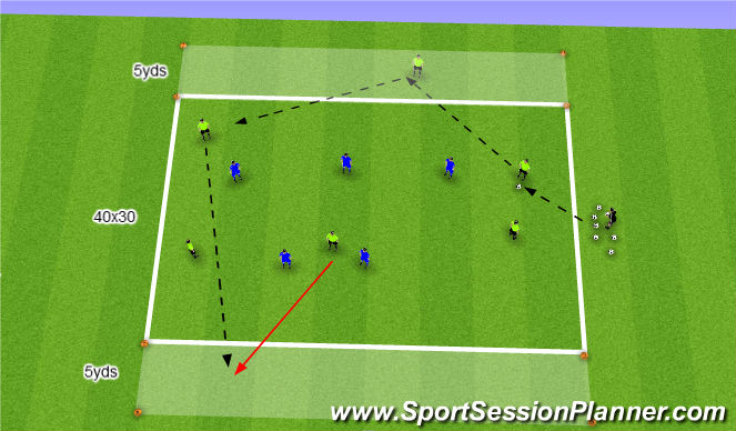 Football/Soccer Session Plan Drill (Colour): SI  5v5 Free Zone Possession