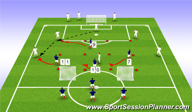 Football/Soccer Session Plan Drill (Colour): Phase 1a