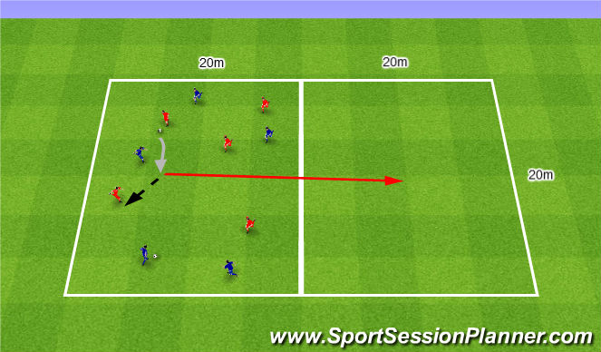 Football/Soccer Session Plan Drill (Colour): Passing in two grids. Podania w dwóch polach.