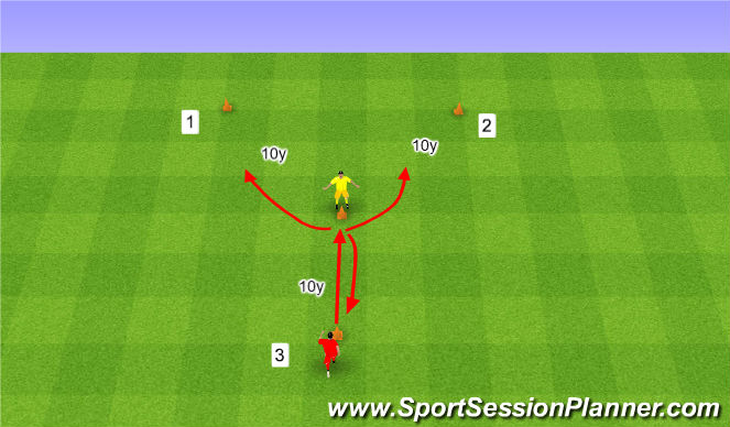 Football/Soccer Session Plan Drill (Colour): Agility Y Drill. Bieg Y.