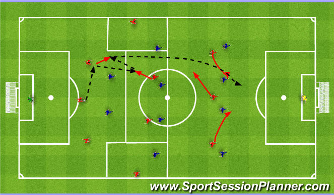 Football/Soccer Session Plan Drill (Colour): Pass to attract. Podanie przyciągające.