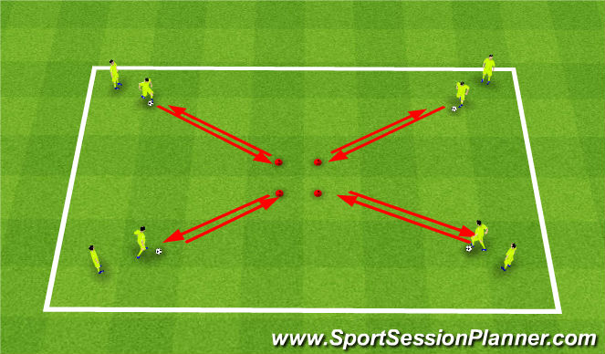 Football/Soccer Session Plan Drill (Colour): X Turn moves
