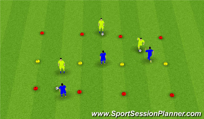 Football/Soccer Session Plan Drill (Colour): 1v1 Champions Field