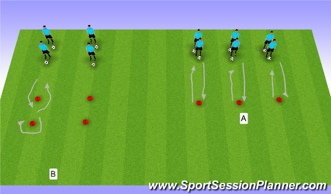 Football/Soccer Session Plan Drill (Colour): Technical (Turns)