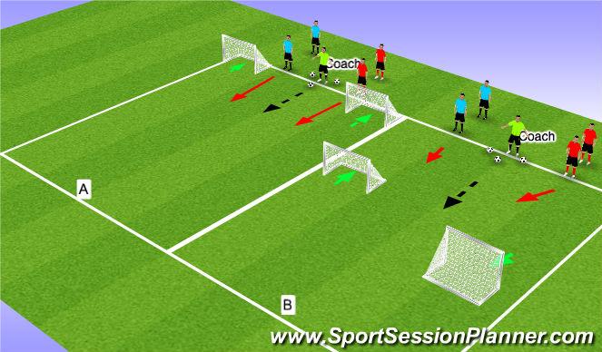 Football/Soccer Session Plan Drill (Colour): 1v1 (Turns)