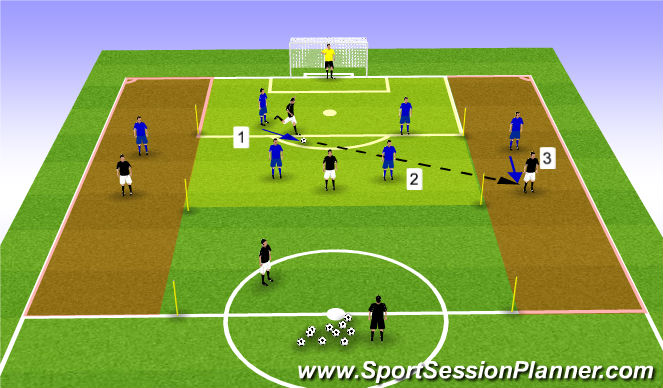 Football/Soccer Session Plan Drill (Colour): Players areas