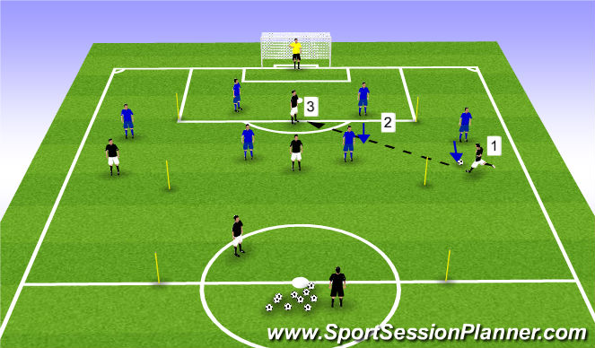 Football/Soccer Session Plan Drill (Colour): Covering passing lines