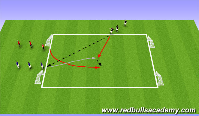 Football/Soccer Session Plan Drill (Colour): Overlap - Opposed
