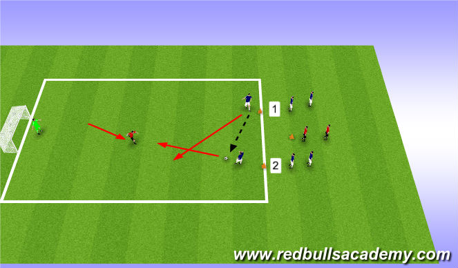 Football/Soccer Session Plan Drill (Colour): 2 vs 1 to goal