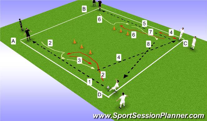 Football/Soccer Session Plan Drill (Colour): Group 1v1 and cross