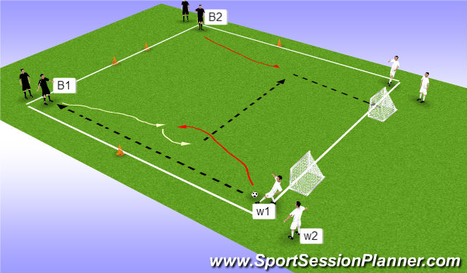 Football/Soccer Session Plan Drill (Colour): Group 1v2 cross and finish