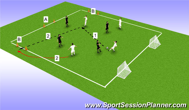 Football/Soccer Session Plan Drill (Colour): Changeover game