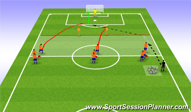 Football/Soccer Session Plan Drill (Colour): Pattern Play: Penetration/Crossing