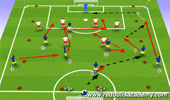 Football/Soccer Session Plan Drill (Colour): Pattern #2