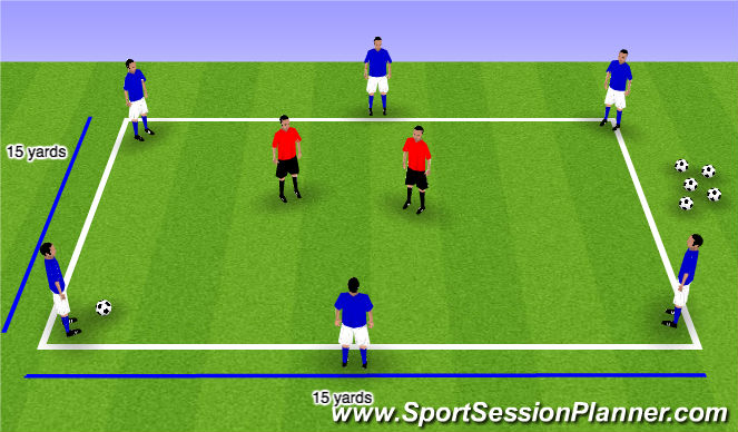 Football/Soccer Session Plan Drill (Colour): Step 2 Rondos