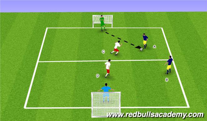 Football/Soccer Session Plan Drill (Colour): 2v1 Opposed