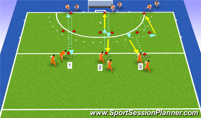 Hockey Session Plan Drill (Colour): warm up