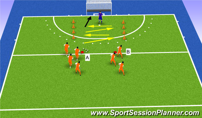 Hockey Session Plan Drill (Colour): scoren bij de trainer