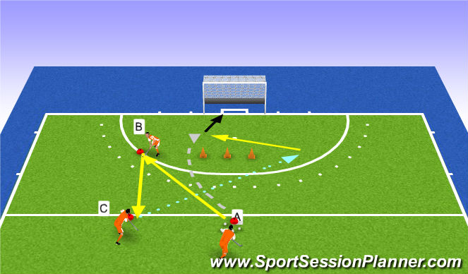 Hockey Session Plan Drill (Colour): kruisen