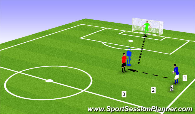 Football/Soccer Session Plan Drill (Colour): Shooting Drill