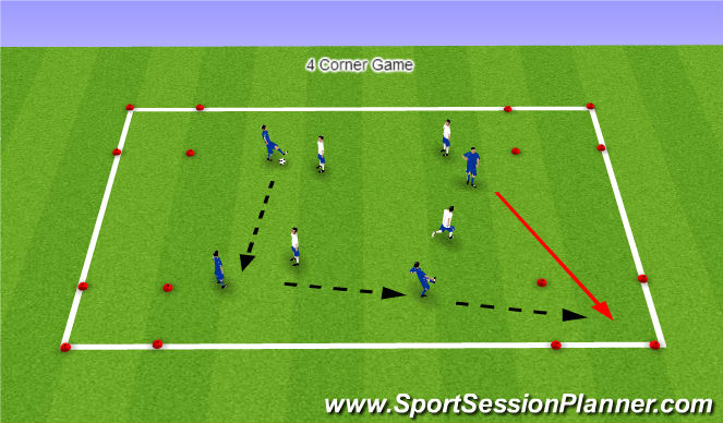 Football/Soccer Session Plan Drill (Colour): 4 Corner Game