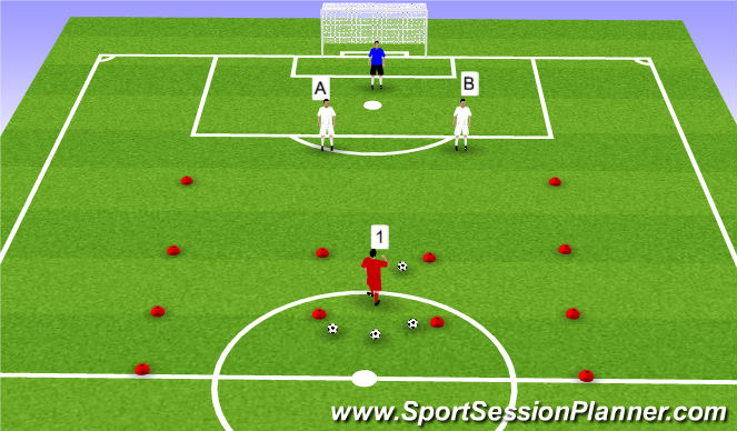 Football/Soccer Session Plan Drill (Colour): Defending headers with Central defenders Progression