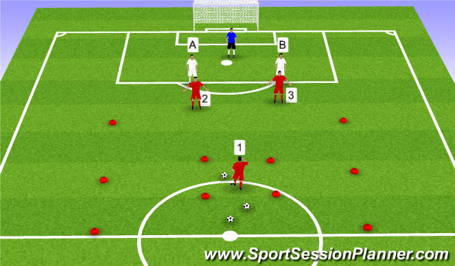 Football/Soccer Session Plan Drill (Colour): Defending headers with Central defenders Progression #1