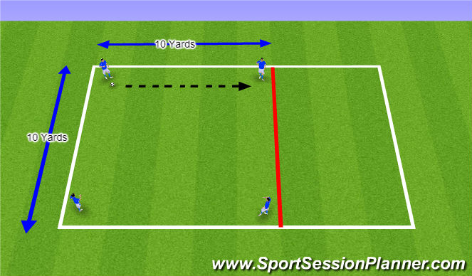 Football/Soccer Session Plan Drill (Colour): 4v0 Progression