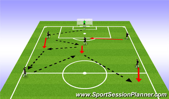 Football/Soccer Session Plan Drill (Colour): Pattern Play #2