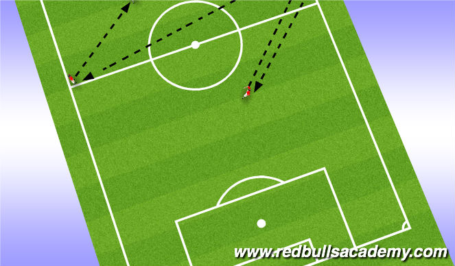 Football/Soccer Session Plan Drill (Colour): Technical - Lofted / Driven