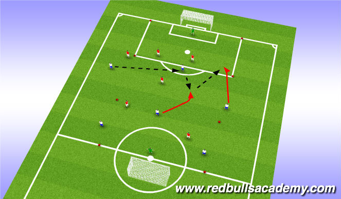 Football/Soccer Session Plan Drill (Colour): 7v7 / 10v10