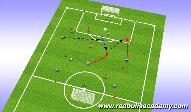 Football/Soccer Session Plan Drill (Colour): 7v7 / 10v10
