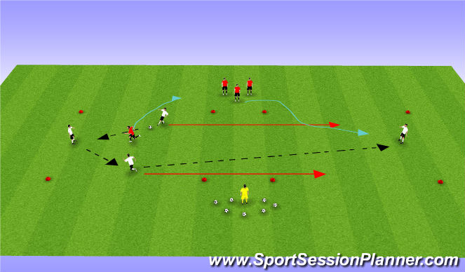 Football/Soccer Session Plan Drill (Colour): 3v1 (Plus 1)