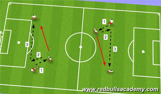 Football/Soccer Session Plan Drill (Colour): WU Short/Short/Long