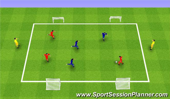 Football/Soccer Session Plan Drill (Colour): Rondo 3v3+2. Dziadek 3v3+2.