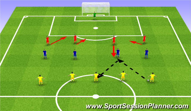 Football/Soccer Session Plan Drill (Colour): Dedicated Defence. Oddana obrona.