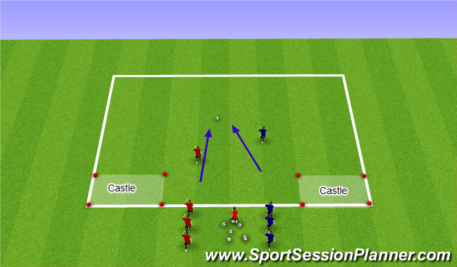 Football/Soccer Session Plan Drill (Colour): Castle Combat