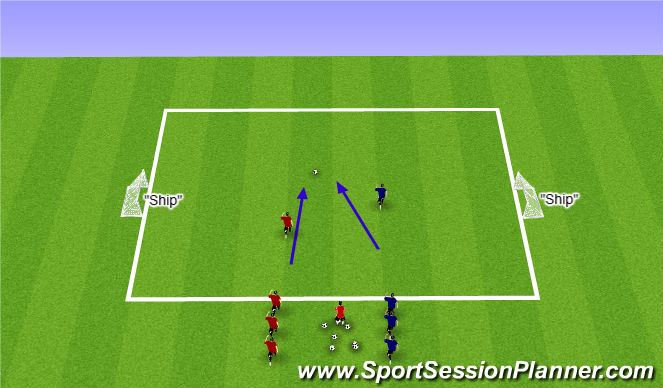 Football/Soccer Session Plan Drill (Colour): Cannon Ball Shootout
