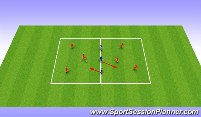 Football/Soccer Session Plan Drill (Colour): 3v1 switch field