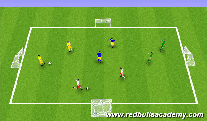 Football/Soccer Session Plan Drill (Colour): Four Goal Across