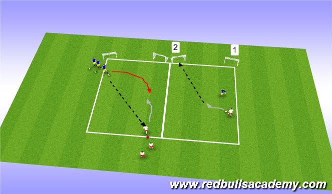 Football/Soccer Session Plan Drill (Colour): Technical (Opposed)