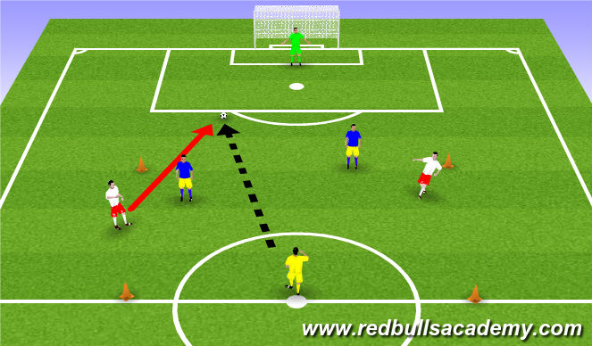 Football/Soccer Session Plan Drill (Colour): 2 vs 2 with a neutral player