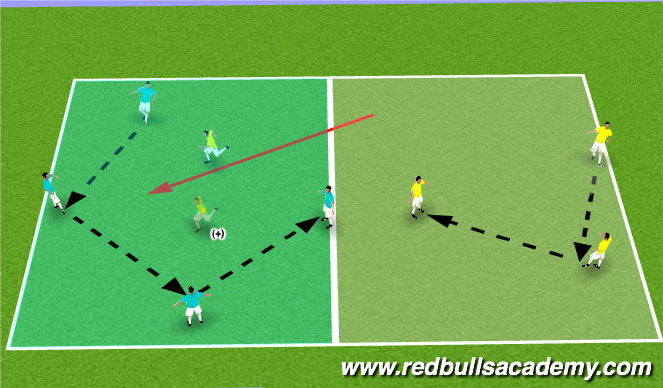Football/Soccer Session Plan Drill (Colour): Warm-up: Rondo