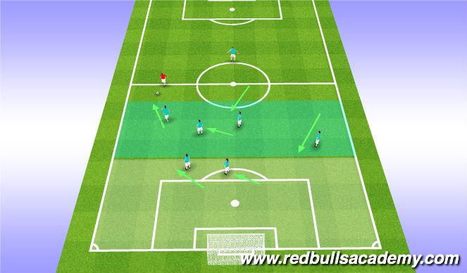 Football/Soccer Session Plan Drill (Colour): Walk-through
