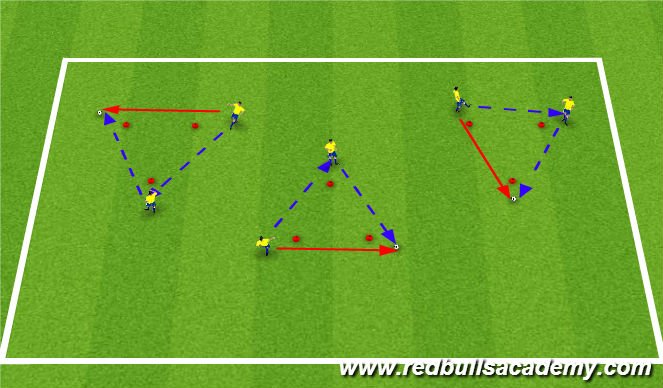 Football/Soccer Session Plan Drill (Colour): Passing & Receiving Triangles