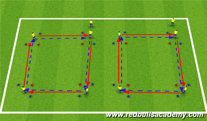 Football/Soccer Session Plan Drill (Colour): Passing & Receiving Square