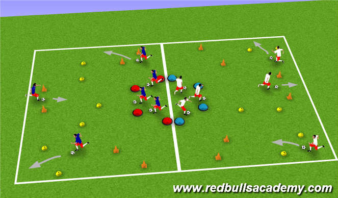 Football/Soccer Session Plan Drill (Colour): Turning - Drag Back - Clinics