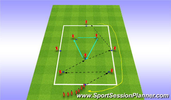 Football/Soccer Session Plan Drill (Colour): Midfield Rotation 2